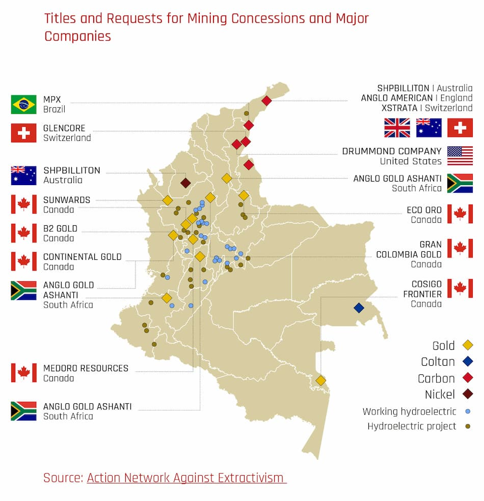 Titles and Requests for Mining Concessions and Major Companies